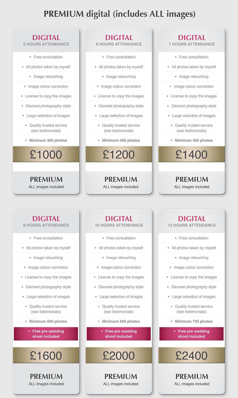 Wedding photography premium digital prices