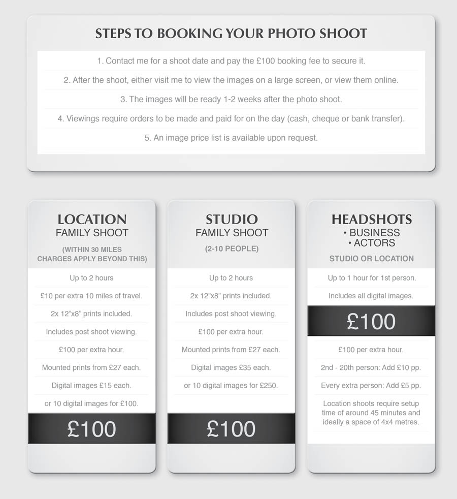 Family portrait shoot prices