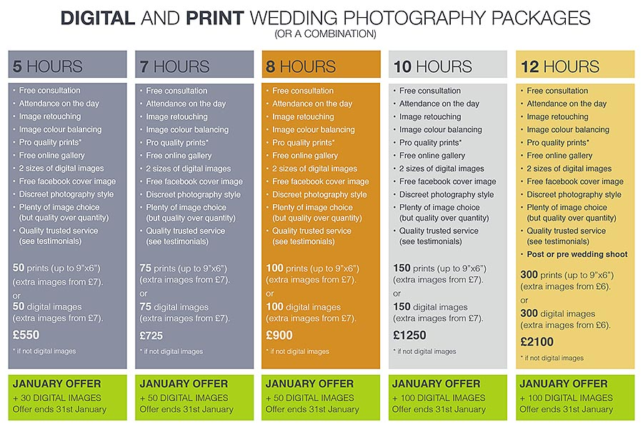 Wedding Rates Photography: Wedding Photography Special Offer